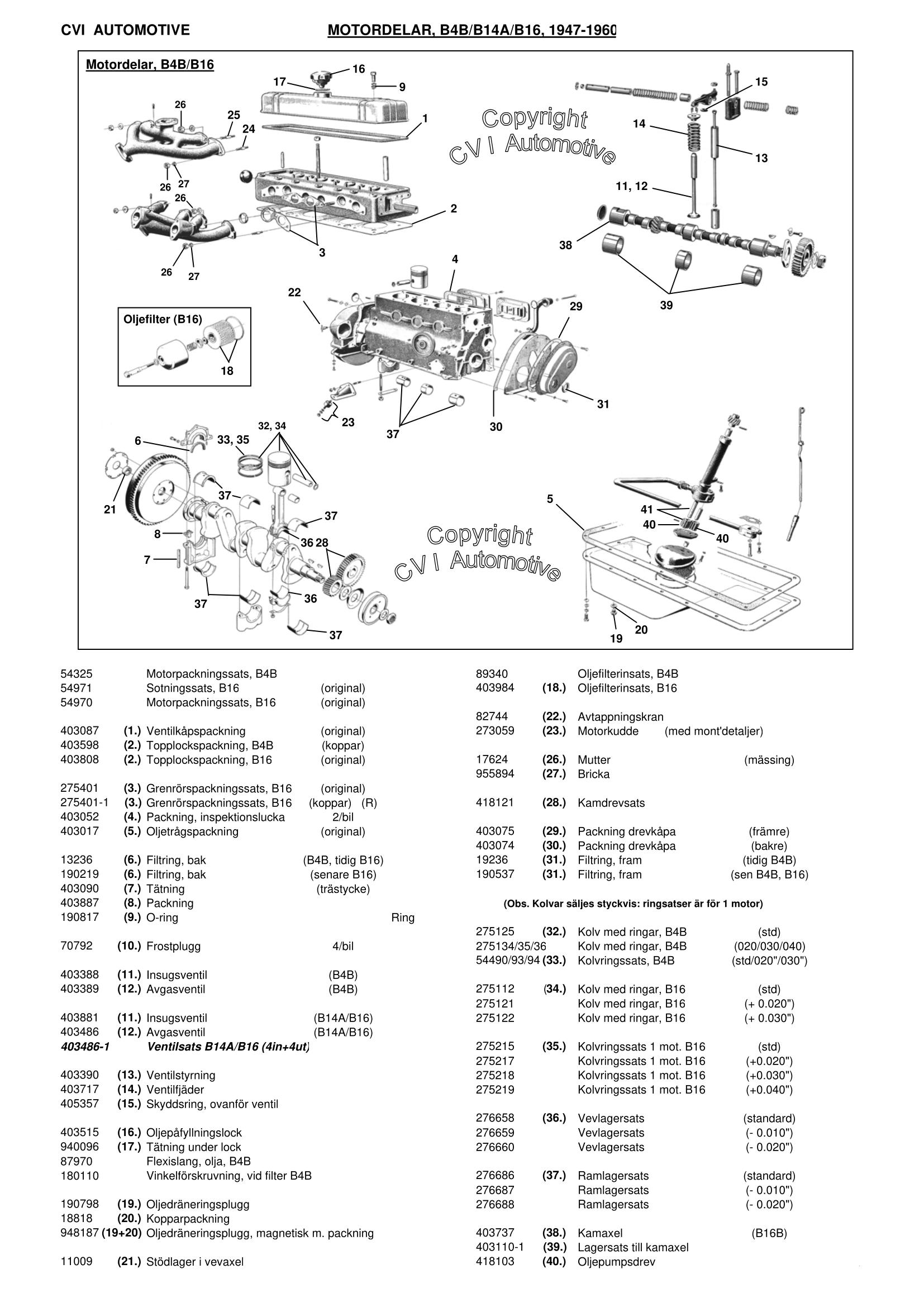Översiktsbild över motordelar för B4B och B16-motorerna för PV/Duett