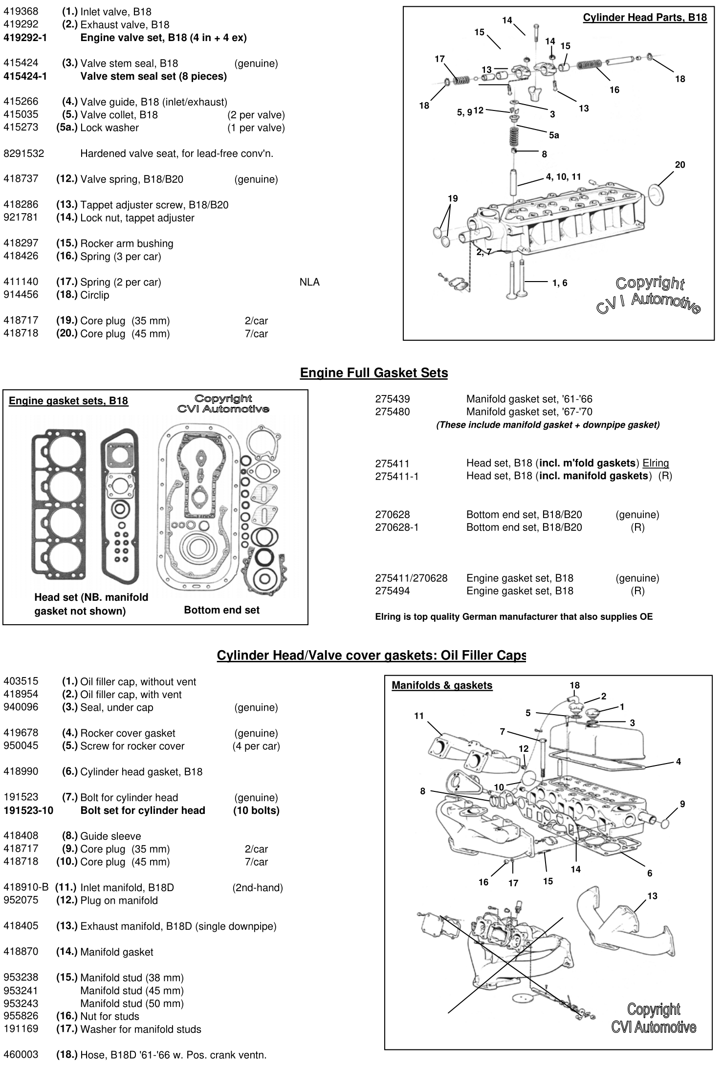 Exploded view for gasket och cylinder head