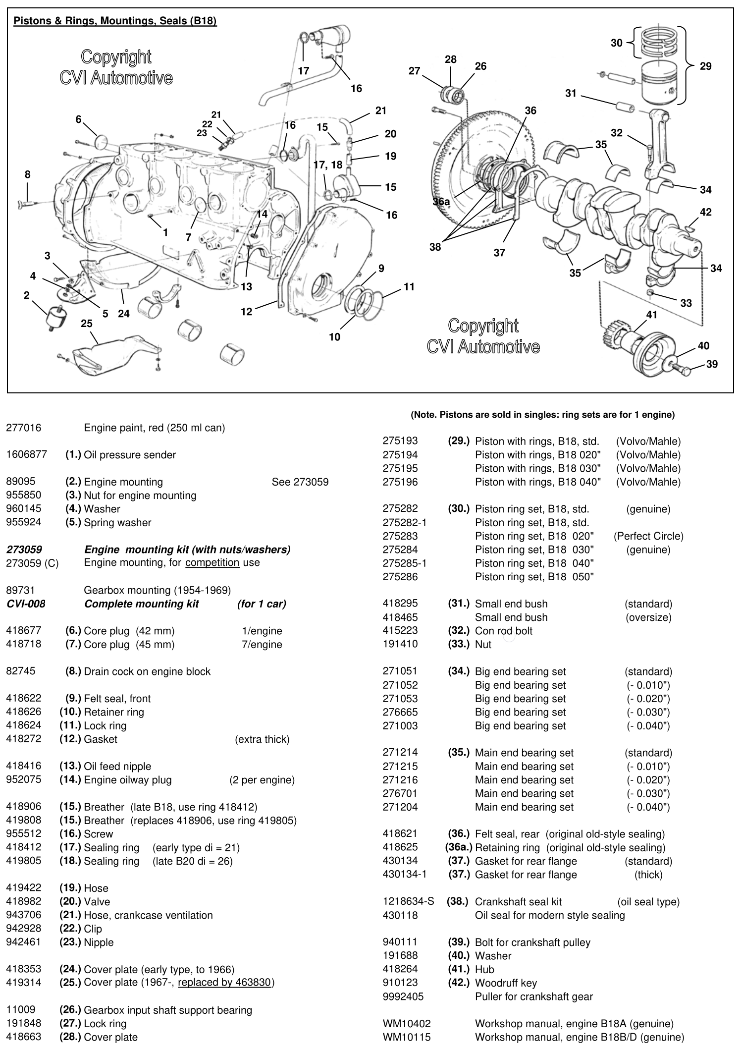 Exploded view - pistons, rings & engine