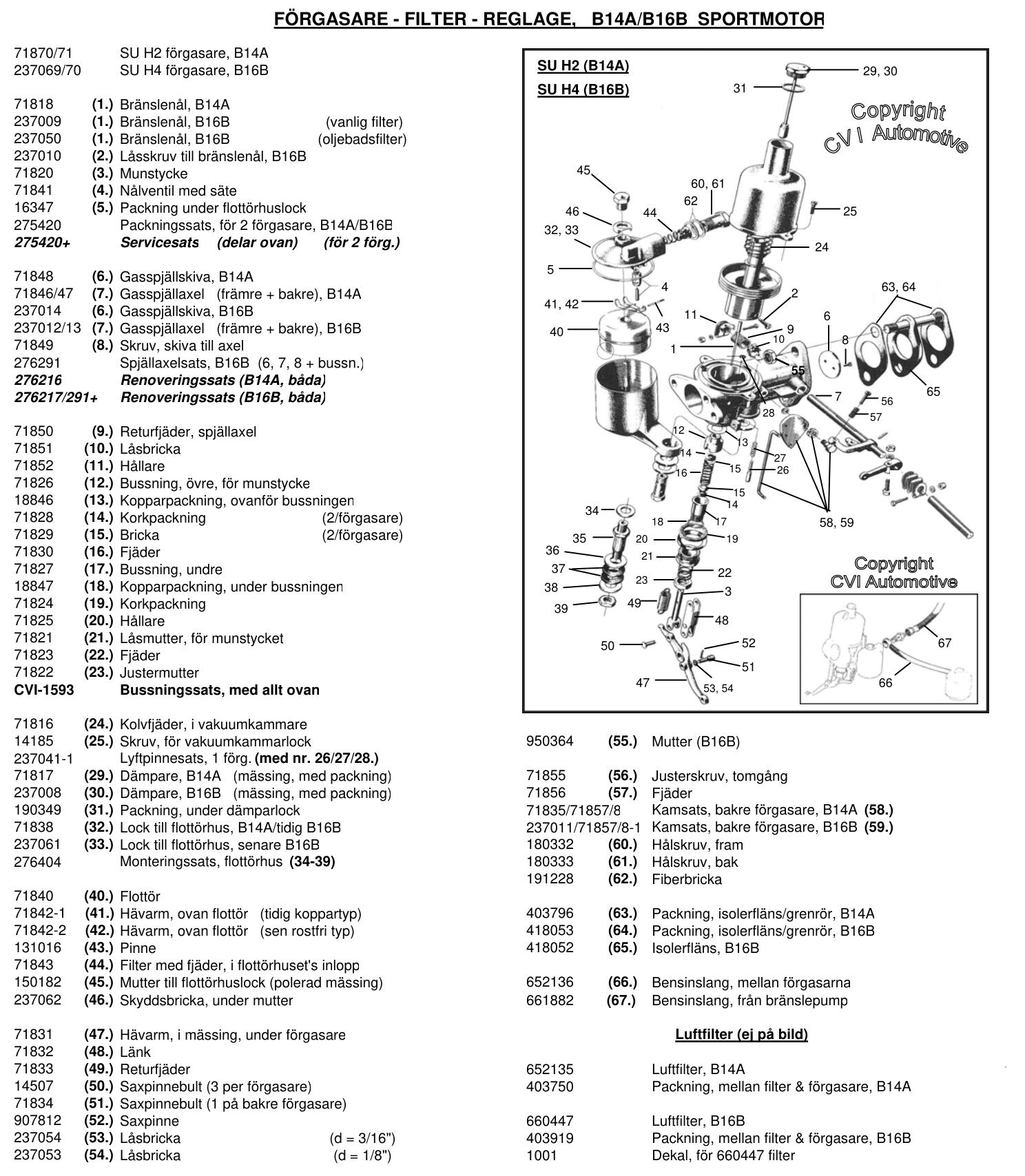 Sprängskiss - SU H2 och SU H4