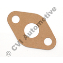 Gasket, cyl head water inlet